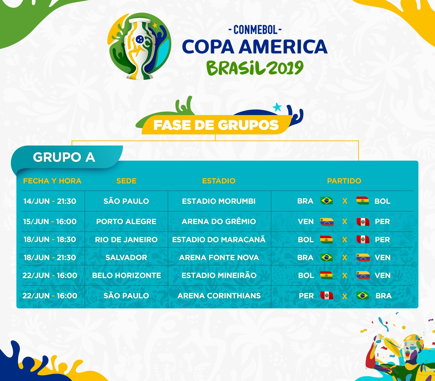 Copa America Calendrier.Copa America 2019 Tirage Et Calendrier