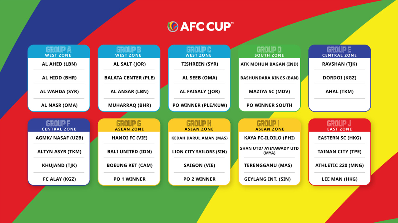 groupesafccup